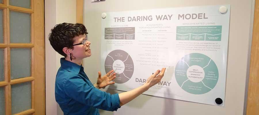 Daring Way™ Facilitation 2